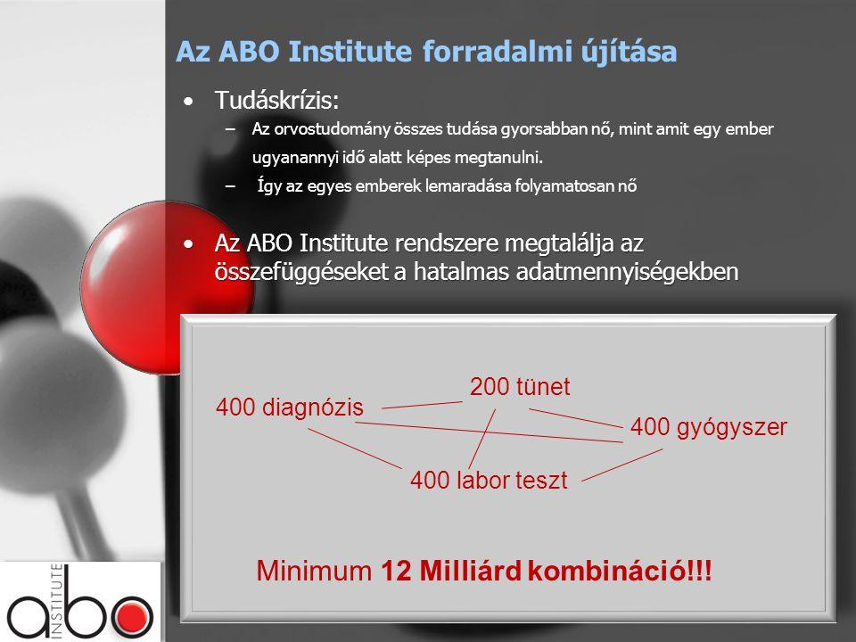 Az ABO Institute forradalmi újítása •Tudáskrízis: –Az orvostudomány összes tudása gyorsabban nő, mint amit egy ember ugyanannyi idő alatt képes megtanulni.