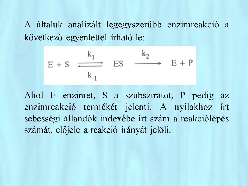 A kétlépéses mechanizmus egyenes következménye, hogy a teljes folyamat, azaz a termék képződésének a sebessége nem lineáris függvénye az [S] szubsztrátkoncentrációnak, hanem hiperbola szerint alakul A kezdeti sebesség hiperbolája végtelen nagy szubsztrát- koncentrációnál egy maximális értékhez a Vmax úgynevezett maximális sebességhez konver- gál.