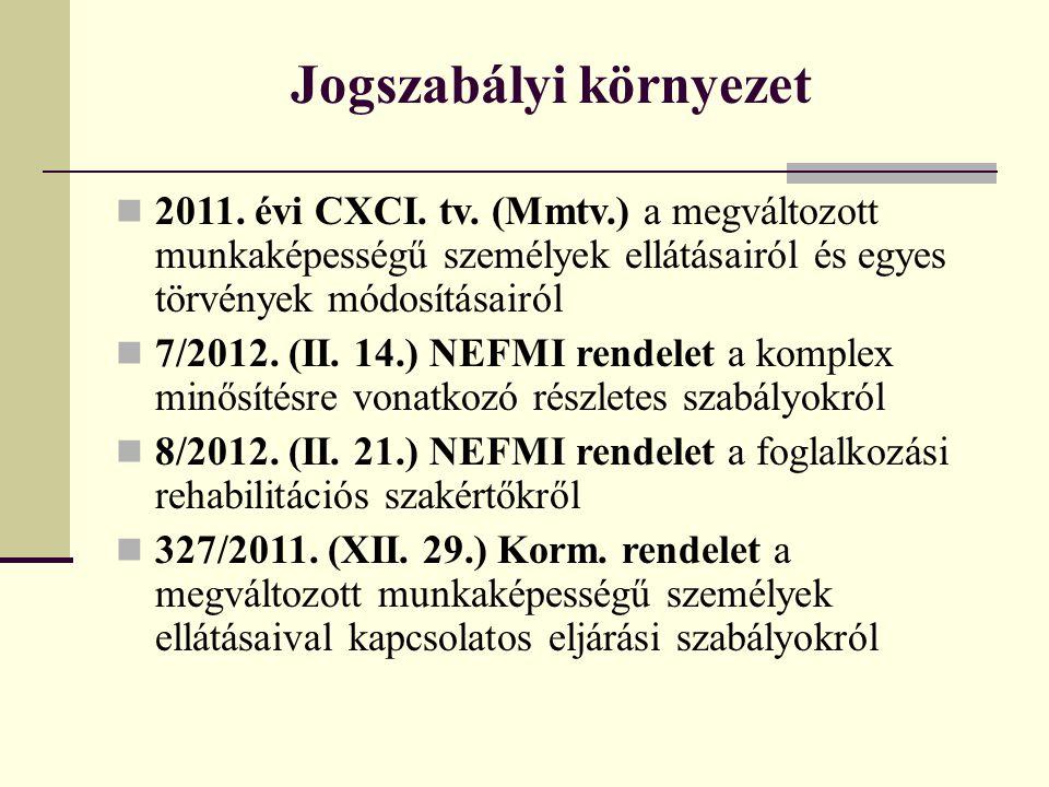 Jogszabályi környezet  2011. évi CXCI. tv. (Mmtv.) a megváltozott munkaképességű személyek ellátásairól és egyes törvények módosításairól  7/2012. (