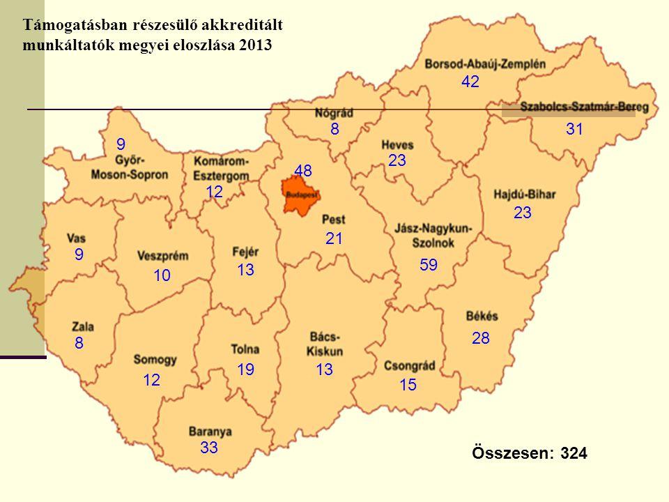 Támogatásban részesülő akkreditált munkáltatók megyei eloszlása 2013 Összesen: 324 13 33 28 42 48 15 13 9 23 59 12 8 21 12 31 19 10 9 8