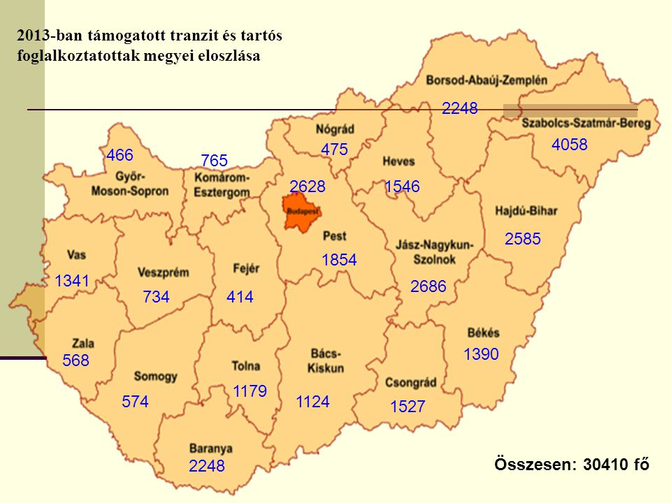 2013-ban támogatott tranzit és tartós foglalkoztatottak megyei eloszlása Összesen: 30410 fő 1124 2248 1390 2248 2628 1527 414 466 2585 1546 2686 765 4