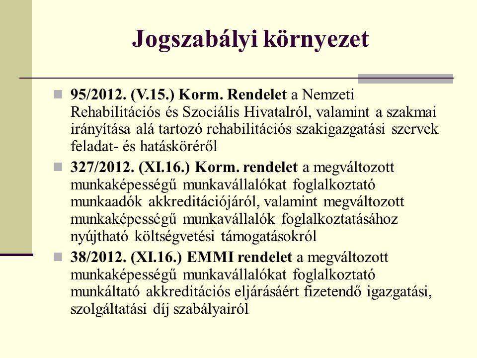 Jogszabályi környezet  95/2012. (V.15.) Korm. Rendelet a Nemzeti Rehabilitációs és Szociális Hivatalról, valamint a szakmai irányítása alá tartozó re