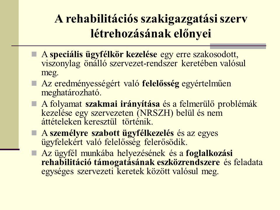 A rehabilitációs szakigazgatási szerv létrehozásának előnyei  A speciális ügyfélkör kezelése egy erre szakosodott, viszonylag önálló szervezet-rendsz