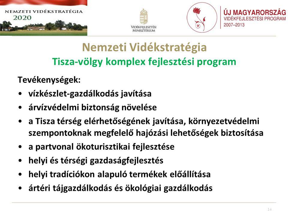 Nemzeti Vidékstratégia Tisza-völgy komplex fejlesztési program Tevékenységek: •vízkészlet-gazdálkodás javítása •árvízvédelmi biztonság növelése •a Tisza térség elérhetőségének javítása, környezetvédelmi szempontoknak megfelelő hajózási lehetőségek biztosítása •a partvonal ökoturisztikai fejlesztése •helyi és térségi gazdaságfejlesztés •helyi tradíciókon alapuló termékek előállítása •ártéri tájgazdálkodás és ökológiai gazdálkodás 14