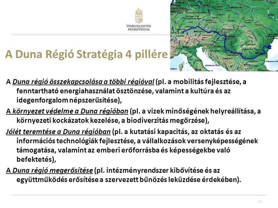15 A Duna Régió Stratégia 4 pillére A Duna régió összekapcsolása a többi régióval (pl.