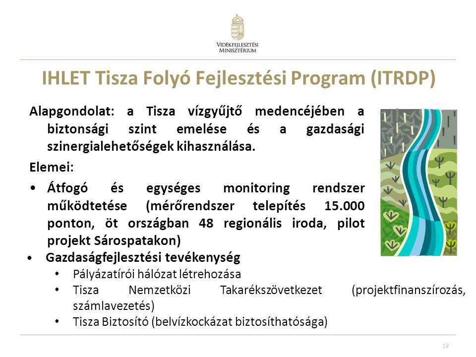 IHLET Tisza Folyó Fejlesztési Program (ITRDP) Alapgondolat: a Tisza vízgyűjtő medencéjében a biztonsági szint emelése és a gazdasági szinergialehetőségek kihasználása.