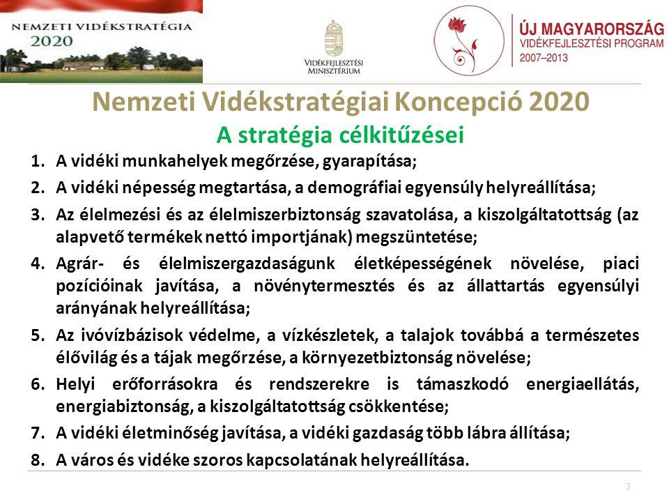 Nemzeti Vidékstratégiai Koncepció 2020 A stratégia célkitűzései 1.A vidéki munkahelyek megőrzése, gyarapítása; 2.A vidéki népesség megtartása, a demográfiai egyensúly helyreállítása; 3.Az élelmezési és az élelmiszerbiztonság szavatolása, a kiszolgáltatottság (az alapvető termékek nettó importjának) megszüntetése; 4.Agrár- és élelmiszergazdaságunk életképességének növelése, piaci pozícióinak javítása, a növénytermesztés és az állattartás egyensúlyi arányának helyreállítása; 5.Az ivóvízbázisok védelme, a vízkészletek, a talajok továbbá a természetes élővilág és a tájak megőrzése, a környezetbiztonság növelése; 6.Helyi erőforrásokra és rendszerekre is támaszkodó energiaellátás, energiabiztonság, a kiszolgáltatottság csökkentése; 7.A vidéki életminőség javítása, a vidéki gazdaság több lábra állítása; 8.A város és vidéke szoros kapcsolatának helyreállítása.