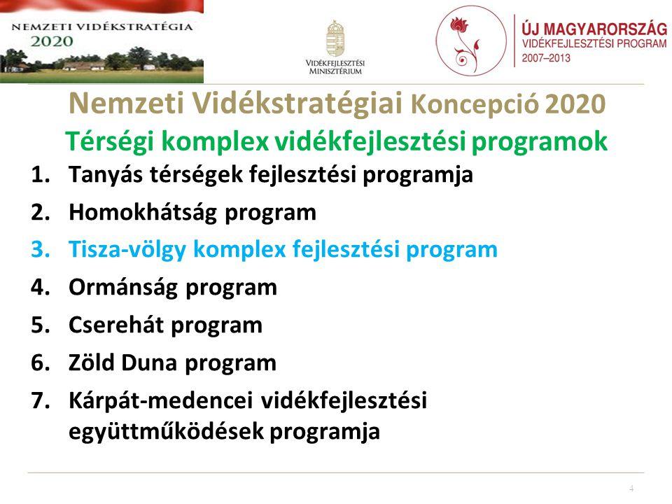 Nemzeti Vidékstratégiai Koncepció 2020 Térségi komplex vidékfejlesztési programok 1.Tanyás térségek fejlesztési programja 2.Homokhátság program 3.Tisza-völgy komplex fejlesztési program 4.Ormánság program 5.Cserehát program 6.Zöld Duna program 7.Kárpát-medencei vidékfejlesztési együttműködések programja 4