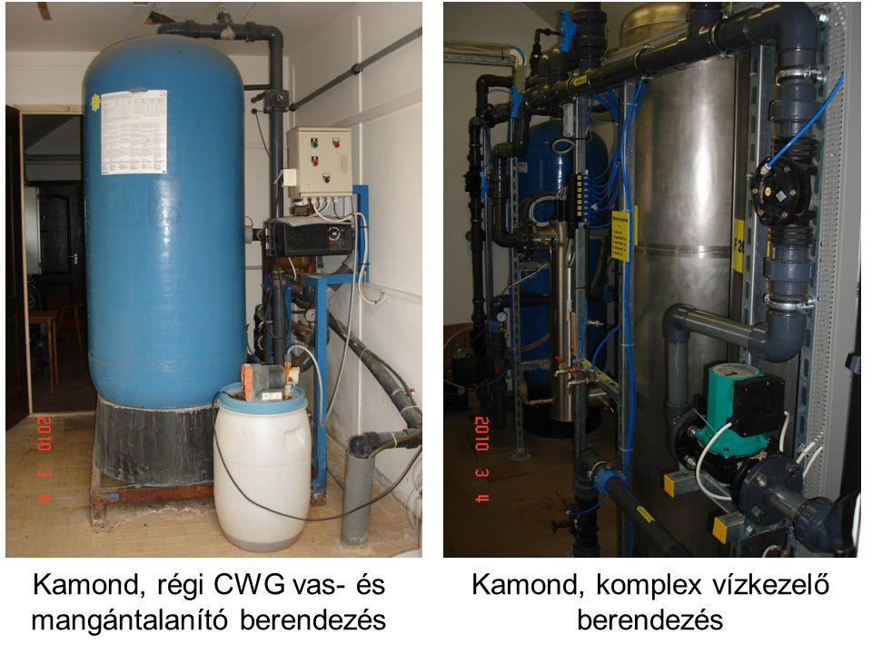 Kamond, régi CWG vas- és mangántalanító berendezés Kamond, komplex vízkezelő berendezés