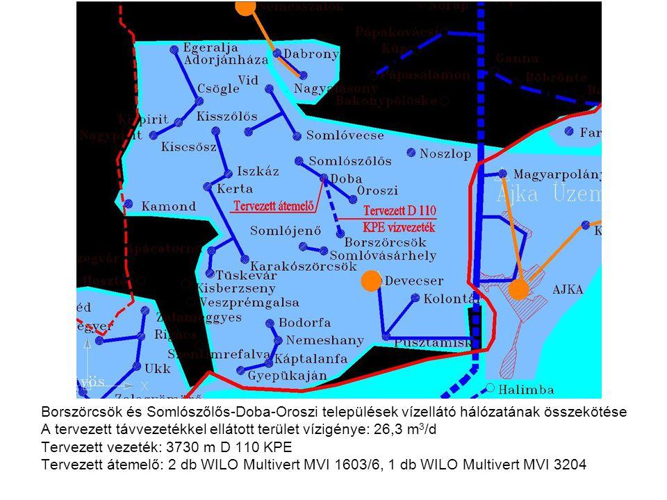 Borszörcsök és Somlószőlős-Doba-Oroszi települések vízellátó hálózatának összekötése A tervezett távvezetékkel ellátott terület vízigénye: 26,3 m 3 /d