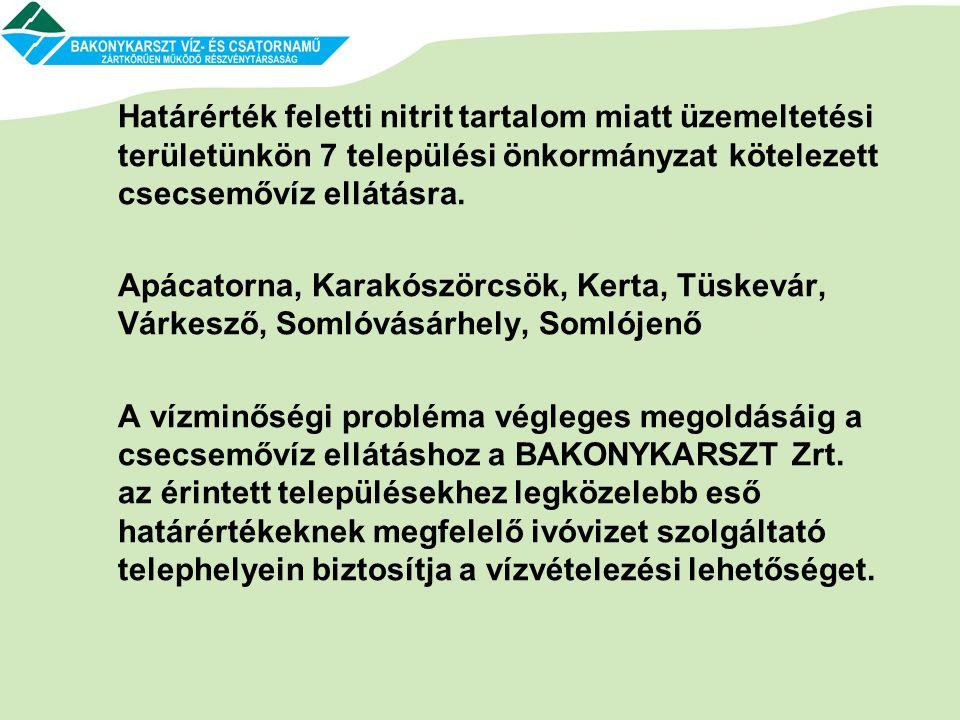 Határérték feletti nitrit tartalom miatt üzemeltetési területünkön 7 települési önkormányzat kötelezett csecsemővíz ellátásra. Apácatorna, Karakószörc