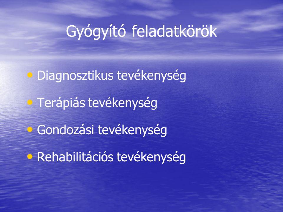 Gyógyító feladatkörök • • Diagnosztikus tevékenység • • Terápiás tevékenység • • Gondozási tevékenység • • Rehabilitációs tevékenység