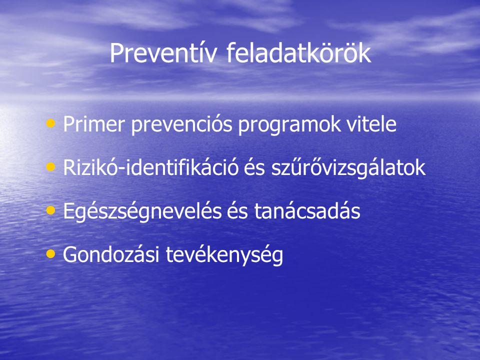 Preventív feladatkörök • • Primer prevenciós programok vitele • • Rizikó-identifikáció és szűrővizsgálatok • • Egészségnevelés és tanácsadás • • Gondo