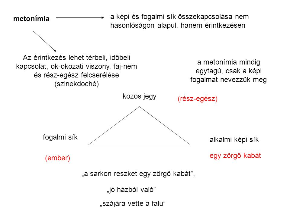 Költői szóhasználat A költői nyelv új összefüggésbe helyezi a köznapi szavakat, jelentéstöbbletet társít, asszociációs köröket hoz létre.