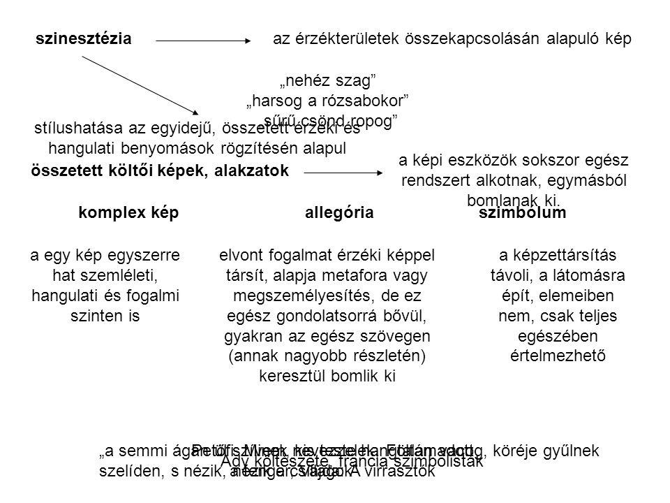 A nyelvi elrendezés szerepe a költői nyelvben alakzatok (schema): a nyelvi elemek elrendezésének jellegzetes módjai Ismétlés Kihagyás Felcserélés, helyettesítés