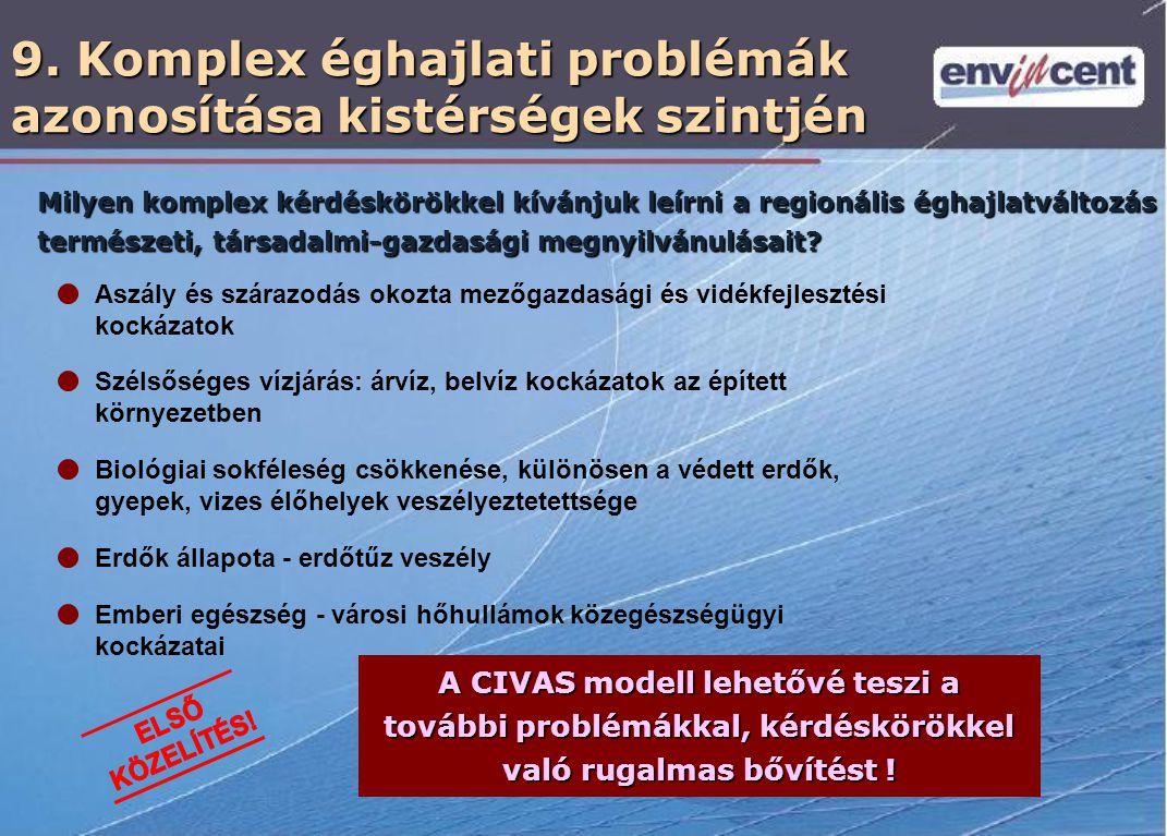 9. Komplex éghajlati problémák azonosítása kistérségek szintjén Aszály és szárazodás okozta mezőgazdasági és vidékfejlesztési kockázatok A CIVAS model
