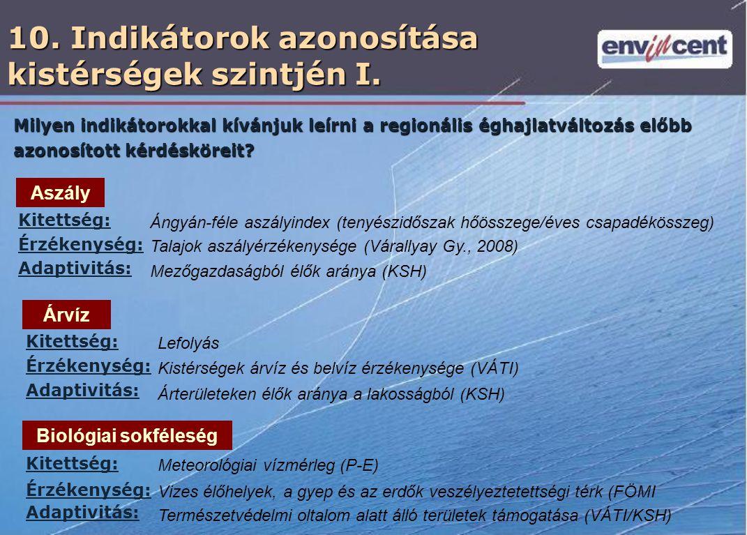 10. Indikátorok azonosítása kistérségek szintjén I. Ángyán-féle aszályindex (tenyészidőszak hőösszege/éves csapadékösszeg) Kitettség: Talajok aszályér
