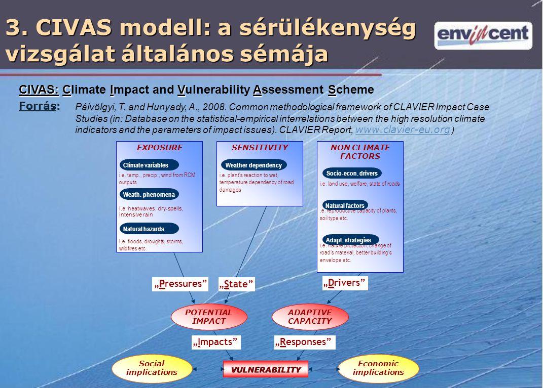 3. CIVAS modell: a sérülékenység vizsgálat általános sémája POTENTIAL IMPACT EXPOSURE i.e. temp., precip., wind from RCM outputs i.e. heatwaves, dry-s