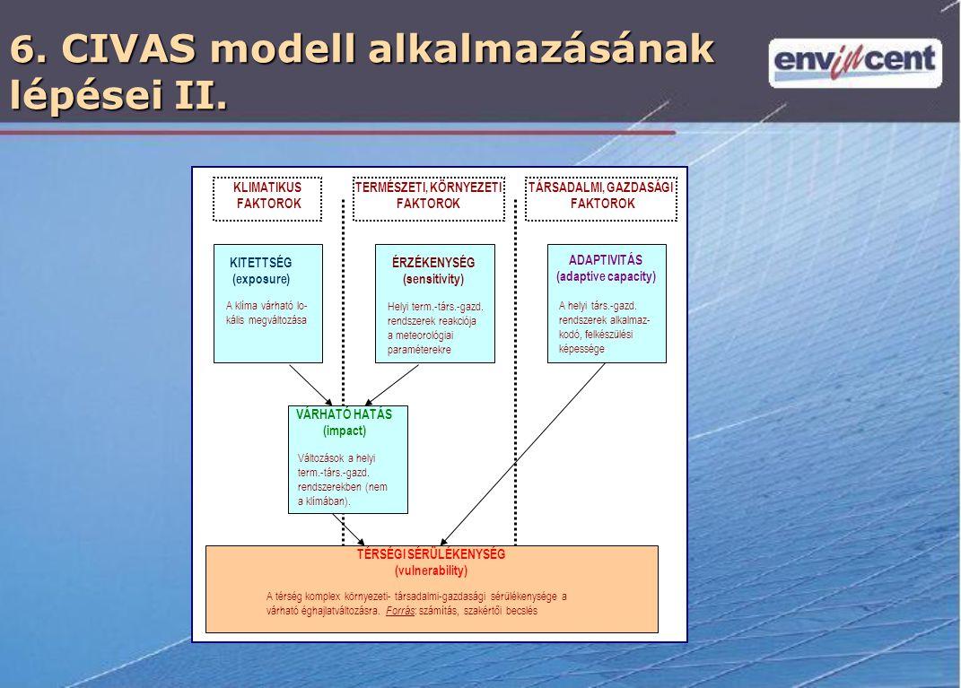 6. CIVAS modell alkalmazásának lépései II. Helyi term.-társ.-gazd. rendszerek reakciója a meteorológiai paraméterekre ÉRZÉKENYSÉG (sensitivity) A hely