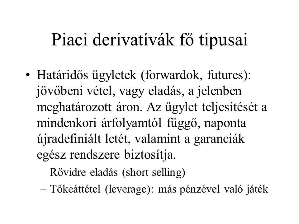 Piaci derivatívák fő tipusai •Határidős ügyletek (forwardok, futures): jövőbeni vétel, vagy eladás, a jelenben meghatározott áron. Az ügylet teljesíté