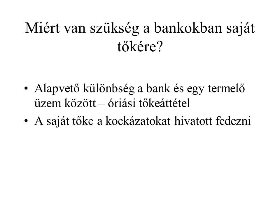 Miért van szükség a bankokban saját tőkére? •Alapvető különbség a bank és egy termelő üzem között – óriási tőkeáttétel •A saját tőke a kockázatokat hi