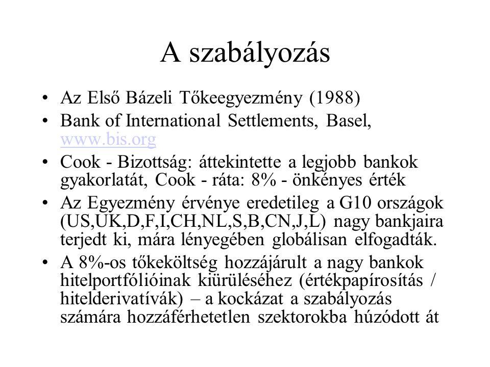 A szabályozás •Az Első Bázeli Tőkeegyezmény (1988) •Bank of International Settlements, Basel, www.bis.org www.bis.org •Cook - Bizottság: áttekintette a legjobb bankok gyakorlatát, Cook - ráta: 8% - önkényes érték •Az Egyezmény érvénye eredetileg a G10 országok (US,UK,D,F,I,CH,NL,S,B,CN,J,L) nagy bankjaira terjedt ki, mára lényegében globálisan elfogadták.