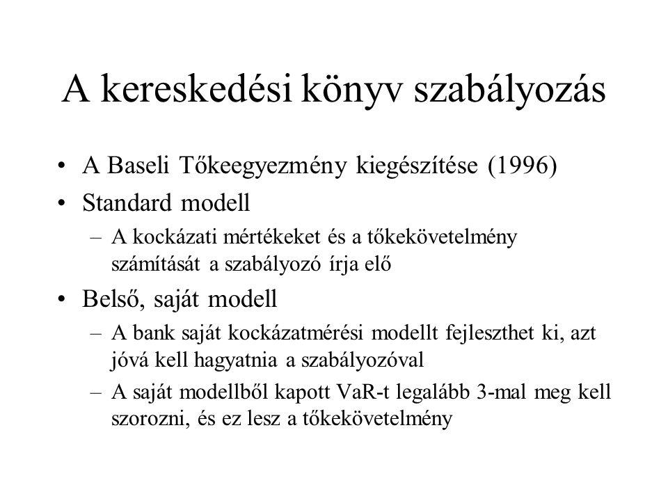 A kereskedési könyv szabályozás •A Baseli Tőkeegyezmény kiegészítése (1996) •Standard modell –A kockázati mértékeket és a tőkekövetelmény számítását a szabályozó írja elő •Belső, saját modell –A bank saját kockázatmérési modellt fejleszthet ki, azt jóvá kell hagyatnia a szabályozóval –A saját modellből kapott VaR-t legalább 3-mal meg kell szorozni, és ez lesz a tőkekövetelmény