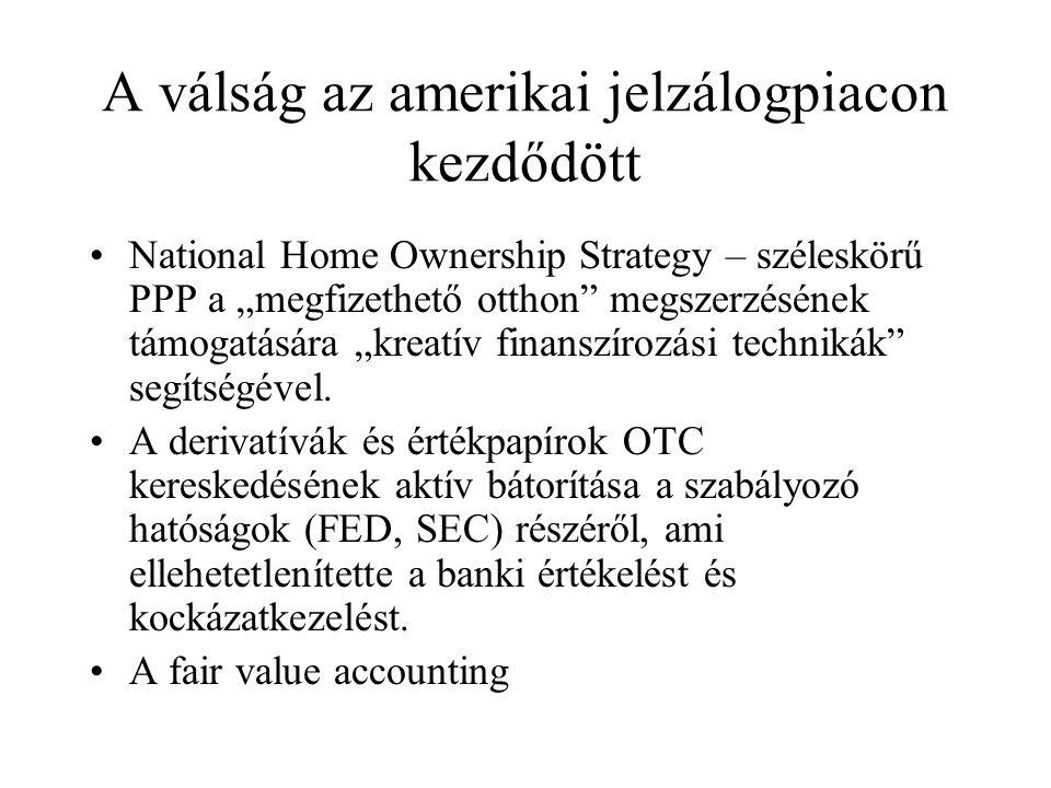 """A válság az amerikai jelzálogpiacon kezdődött •National Home Ownership Strategy – széleskörű PPP a """"megfizethető otthon megszerzésének támogatására """"kreatív finanszírozási technikák segítségével."""