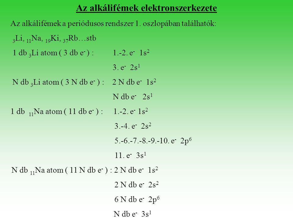 Az alkálifémek elektronszerkezete Az alkálifémek a periódusos rendszer 1. oszlopában találhatók: 3 Li, 11 Na, 19 Ki, 37 Rb…stb 1 db 3 Li atom ( 3 db e