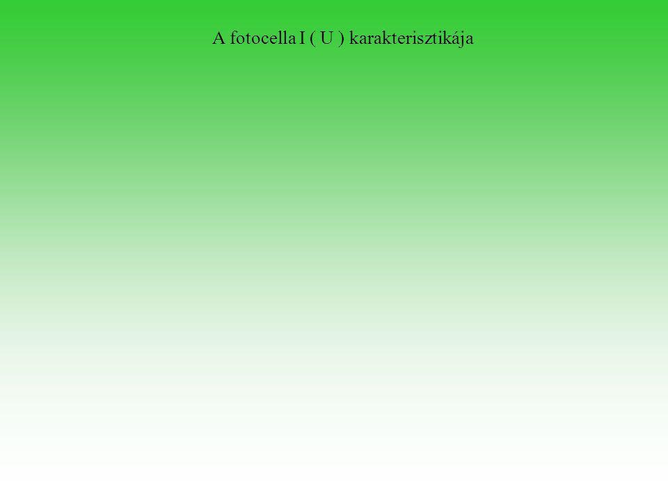 A fotocella I ( U ) karakterisztikája