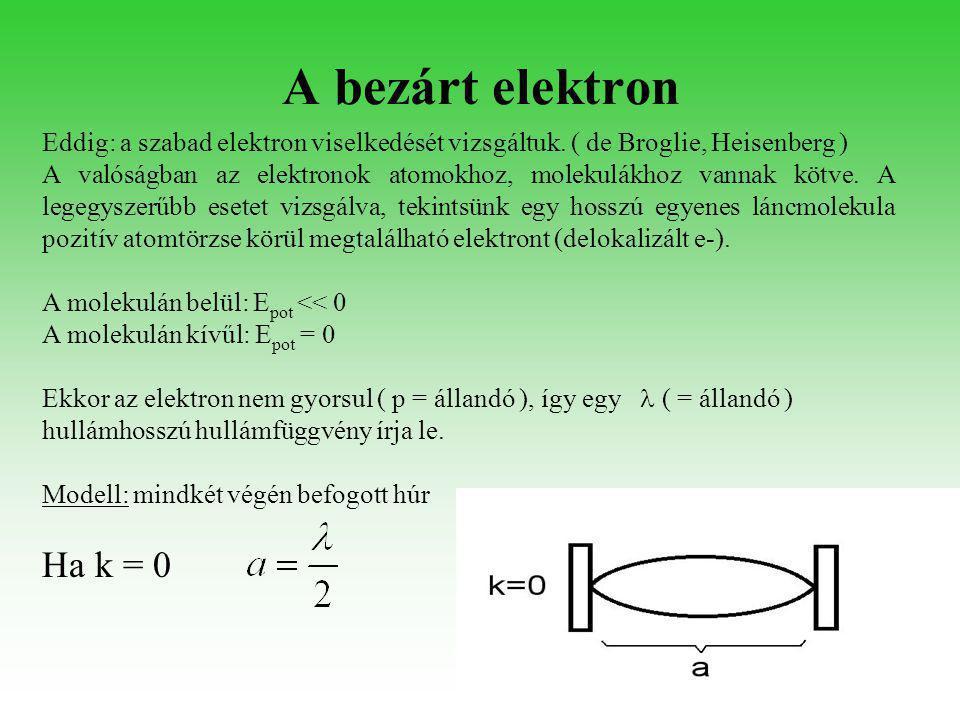 Eddig: a szabad elektron viselkedését vizsgáltuk. ( de Broglie, Heisenberg ) A valóságban az elektronok atomokhoz, molekulákhoz vannak kötve. A legegy