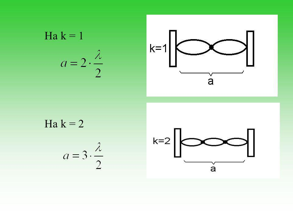 Ha k = 1 Ha k = 2
