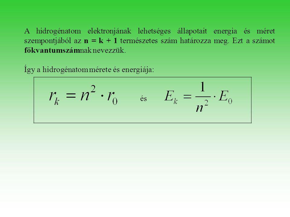 A hidrogénatom elektronjának lehetséges állapotait energia és méret szempontjából az n = k + 1 természetes szám határozza meg. Ezt a számot főkvantums