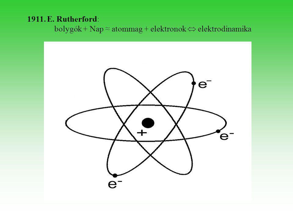 A körmozgás dinamikai feltétele: Az energiamegmaradás törvénye: A két egyenletből kifejezhető a részecske fajlagos töltése: Ezt a részecskét nevezzük elektronnak.