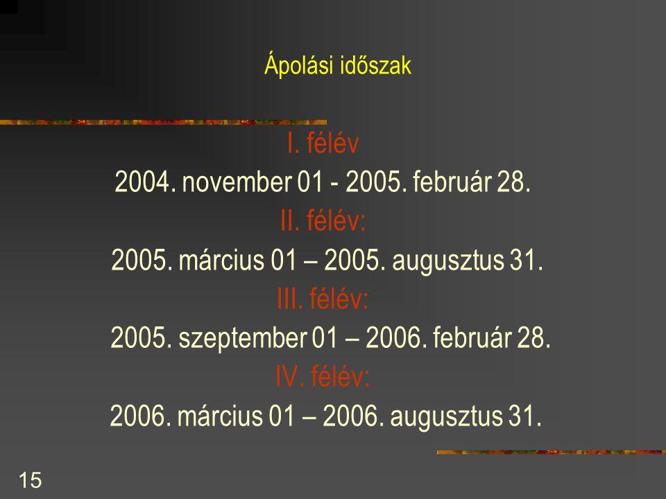 15 Ápolási időszak I. félév 2004. november 01 - 2005. február 28. II. félév: 2005. március 01 – 2005. augusztus 31. III. félév: 2005. szeptember 01 –