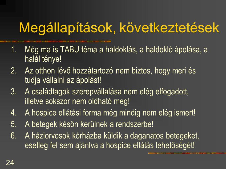 24 Megállapítások, következtetések 1.Még ma is TABU téma a haldoklás, a haldokló ápolása, a halál ténye! 2.Az otthon lévő hozzátartozó nem biztos, hog