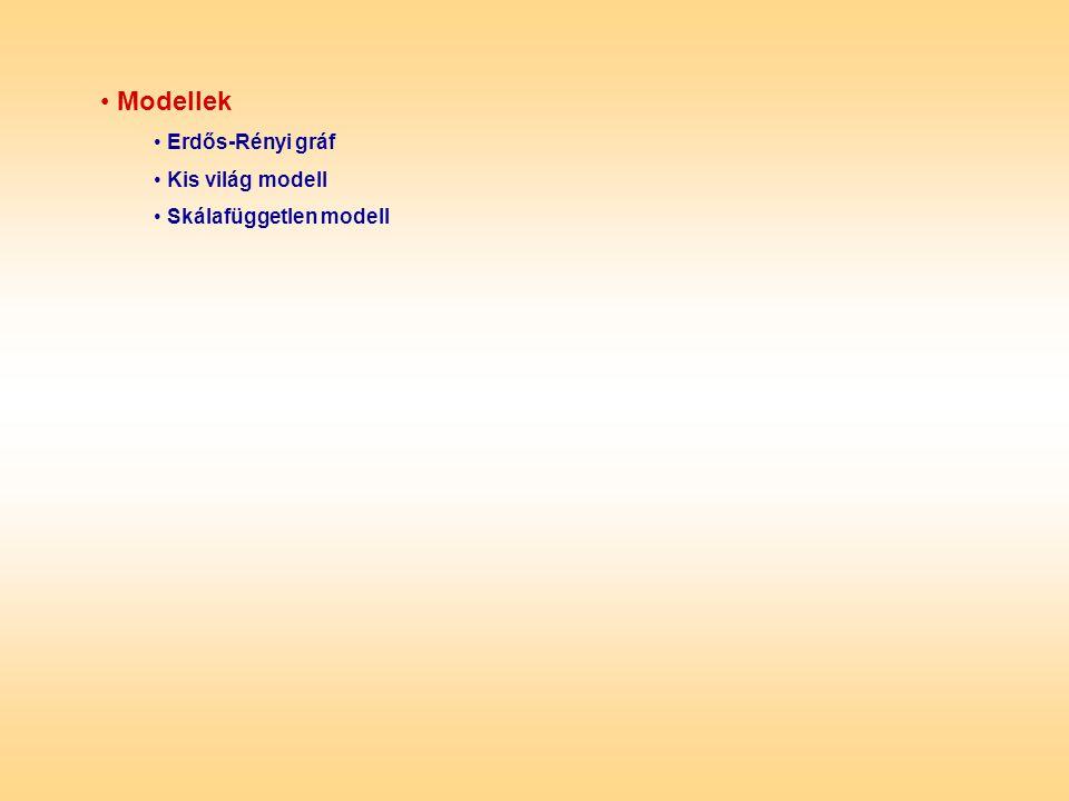 • Modellek • Erdős-Rényi gráf • Kis világ modell • Skálafüggetlen modell