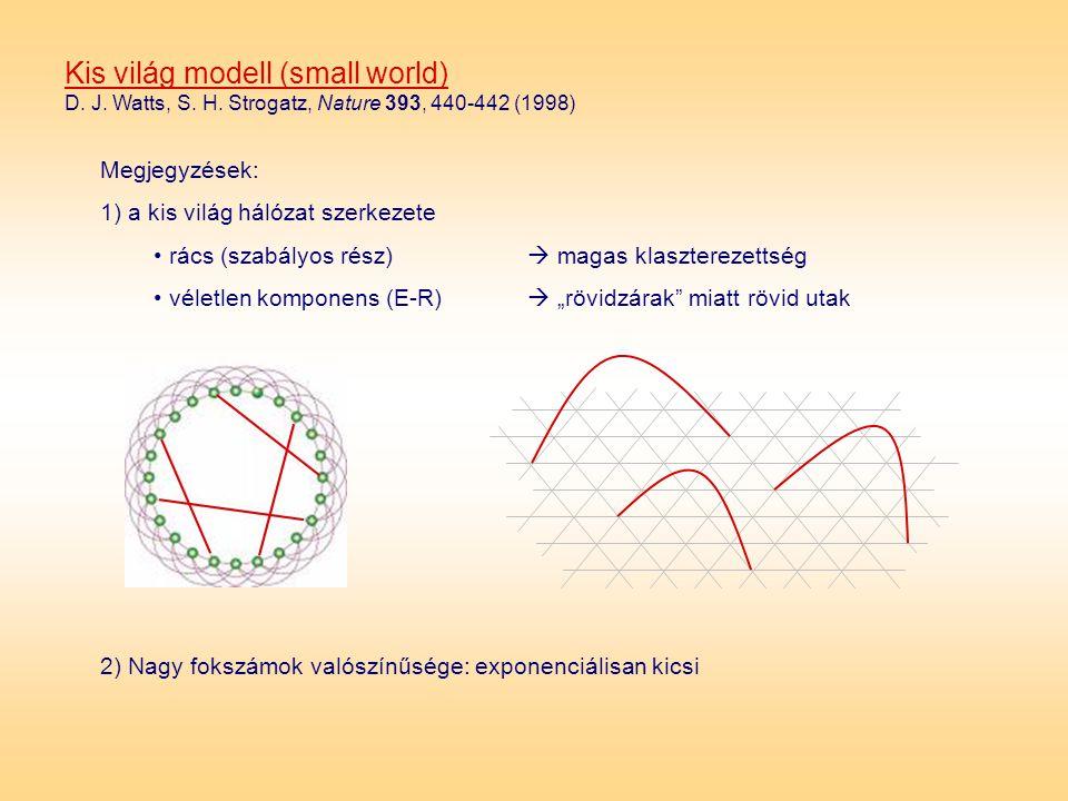 Kis világ modell (small world) D. J. Watts, S. H. Strogatz, Nature 393, 440-442 (1998) Megjegyzések: 1) a kis világ hálózat szerkezete • rács (szabály