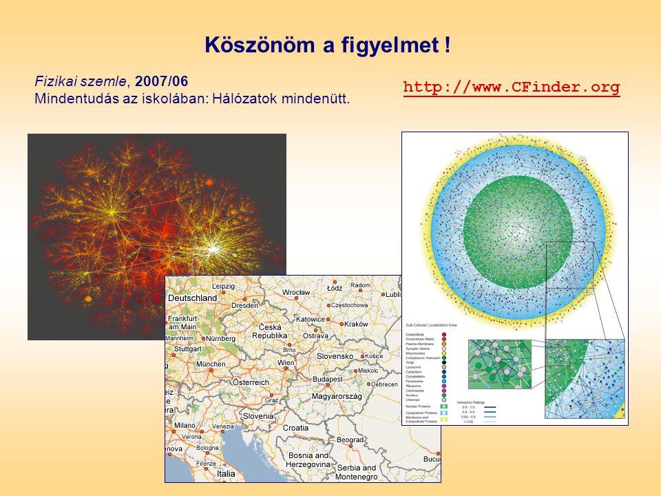 Köszönöm a figyelmet ! Fizikai szemle, 2007/06 Mindentudás az iskolában: Hálózatok mindenütt. http://www.CFinder.org