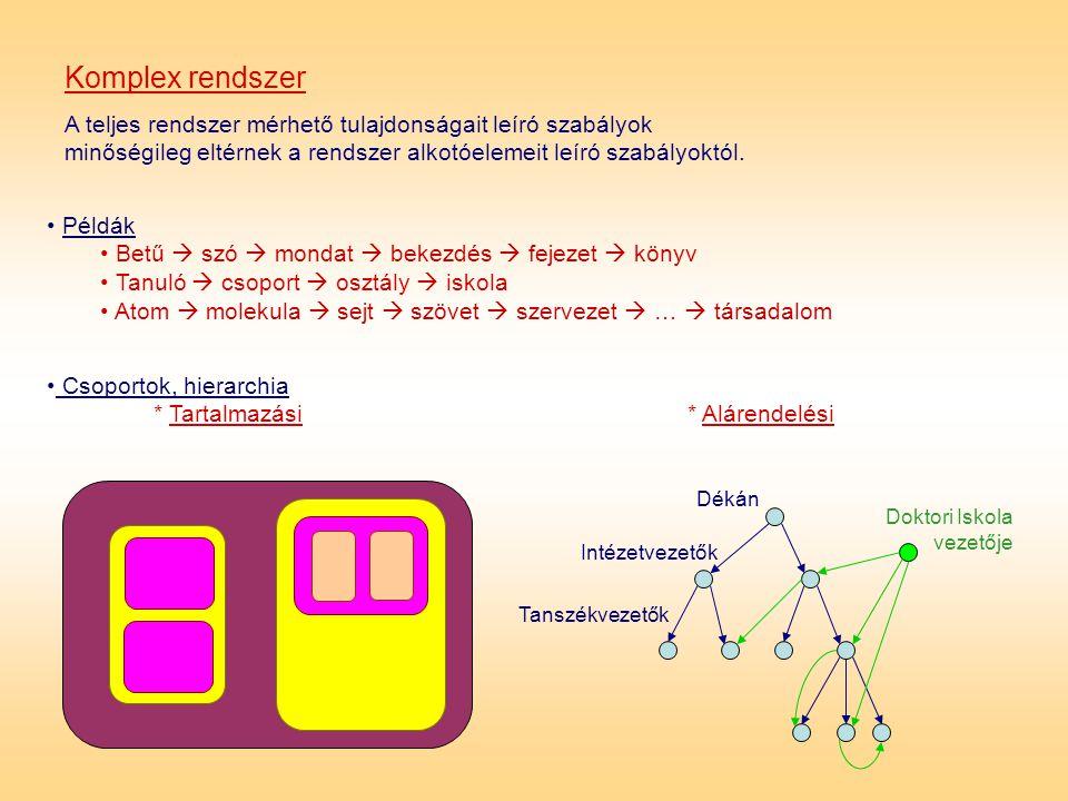 Komplex rendszer A teljes rendszer mérhető tulajdonságait leíró szabályok minőségileg eltérnek a rendszer alkotóelemeit leíró szabályoktól. Dékán Inté