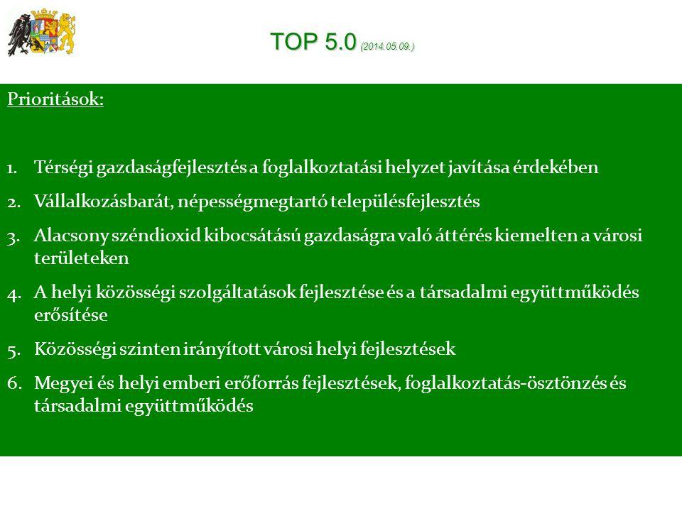 Főbb változások: -kedvezményezetti kör ( önkormányzat + KKV-k, egyházak, civil szervezetek, NIF Zrt, stb.) -Pontosabb lehatárolás az ágazati OP-któl -Intézkedési szintű forráskeretek meghatározása -Tervezési kompetenciák az egyes prioritások tekintetében TOP 5.0 (2014.05.09.)