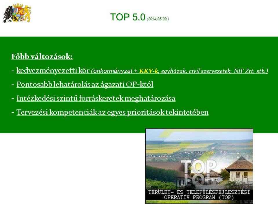 TOP Csongrád megyei forráskerete 1298/2014.(V. 5.) Korm.