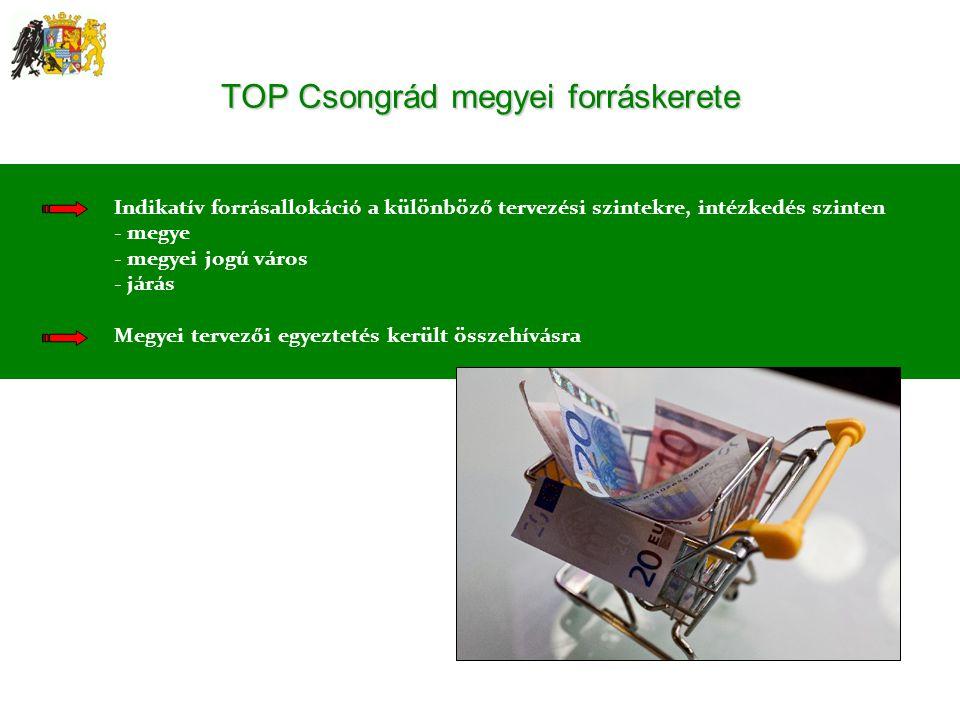TOP Csongrád megyei forráskerete Indikatív forrásallokáció a különböző tervezési szintekre, intézkedés szinten - megye - megyei jogú város - járás Meg
