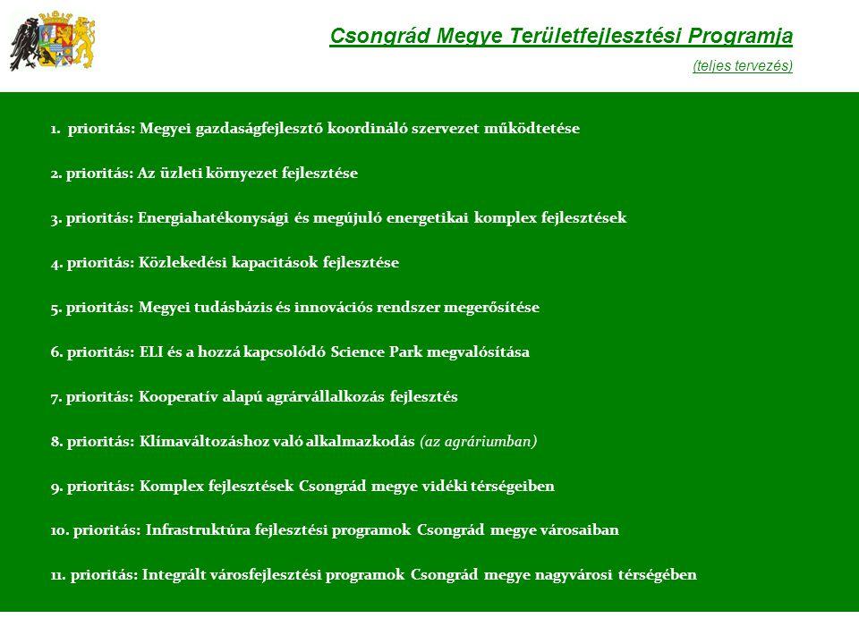 Csongrád Megye Területfejlesztési Programja Gazdaságfejlesztési részdokumentum, formálódó vezérprojektek: •Megyei gazdaságfejlesztési szervezet működtetése (beruházás-ösztönzés; megyei vezérprojektek fejlesztése, koordinációja; K+F, innováció támogatása; turizmus fejlesztésének támogatása) •Integrált megyei mezőgazdasági termelési- és feldolgozó kapacitások kiépítése és fejlesztése •Megyei komplex kender program •ELI és kapcsolódó Science Park megvalósítása