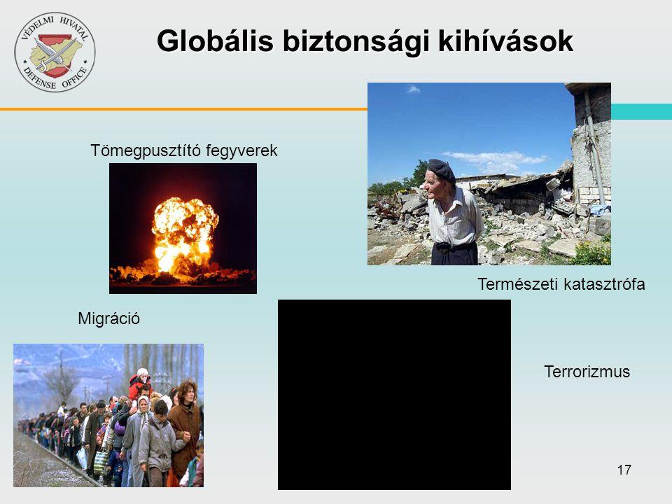 17 Globális biztonsági kihívások Természeti katasztrófa Tömegpusztító fegyverek Migráció Terrorizmus