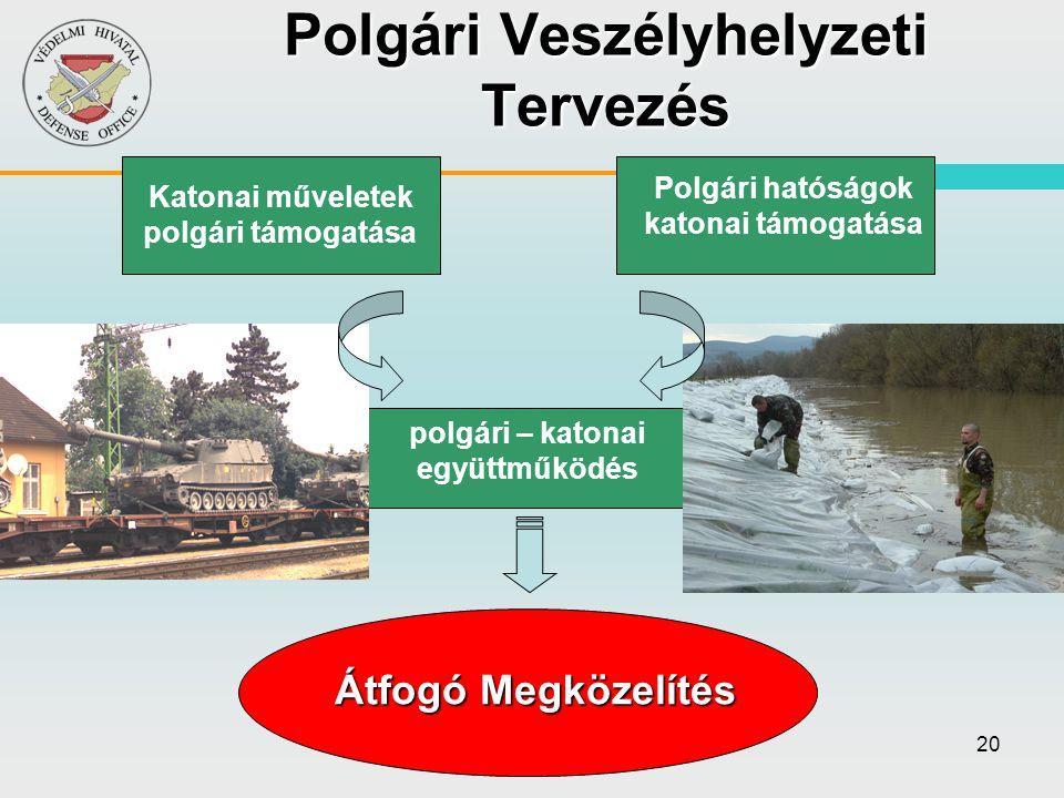 20 Polgári Veszélyhelyzeti Tervezés Katonai műveletek polgári támogatása Polgári hatóságok katonai támogatása polgári – katonai együttműködés Átfogó Megközelítés