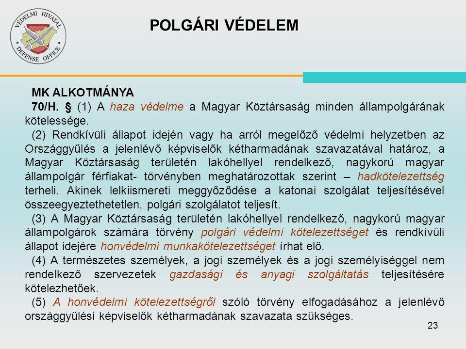 23 MK ALKOTMÁNYA 70/H. § (1) A haza védelme a Magyar Köztársaság minden állampolgárának kötelessége. (2) Rendkívüli állapot idején vagy ha arról megel