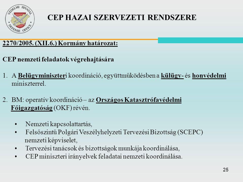 25 CEP HAZAI SZERVEZETI RENDSZERE 2270/2005. (XII.6.) Kormány határozat: CEP nemzeti feladatok végrehajtására 1. 1.A Belügyminiszteri koordináció, egy