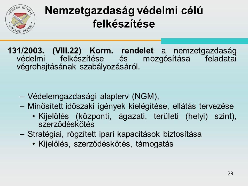 28 Nemzetgazdaság védelmi célú felkészítése 131/2003. (VIII.22) Korm. rendelet a nemzetgazdaság védelmi felkészítése és mozgósítása feladatai végrehaj