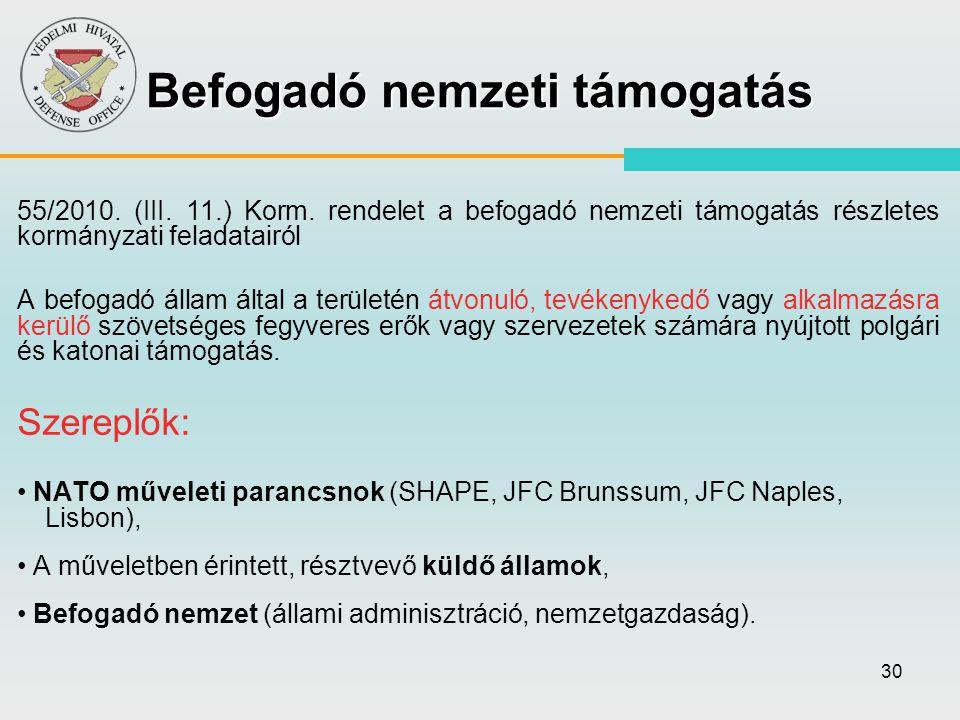 30 Befogadó nemzeti támogatás 55/2010. (III. 11.) Korm. rendelet a befogadó nemzeti támogatás részletes kormányzati feladatairól A befogadó állam álta